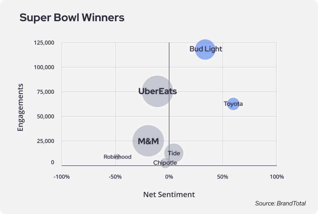 Super Bowl Winners (1)