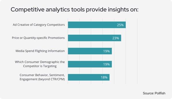survey-adtech_graph1 (2)